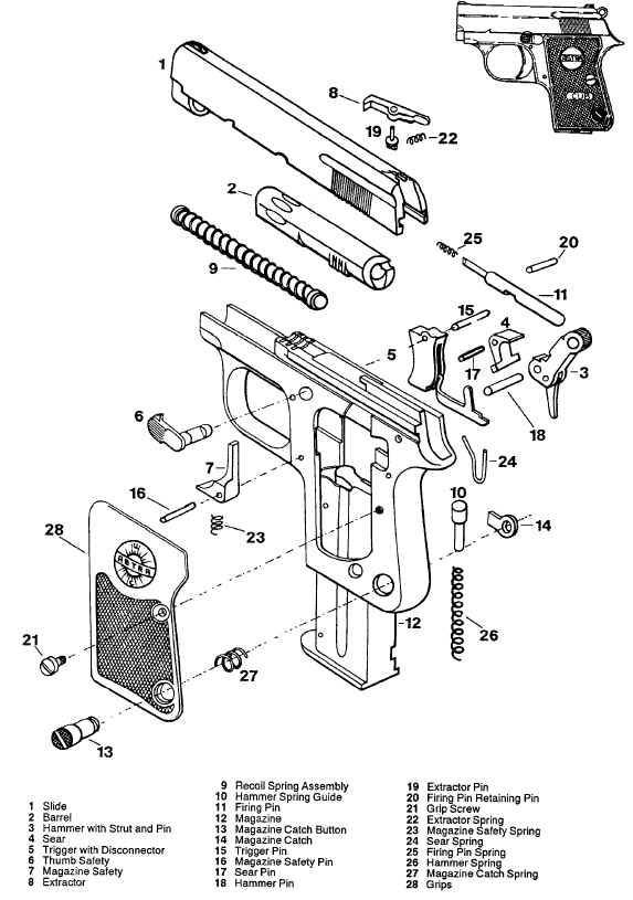 The Spanish Astra Mod Cub Pistol Hlebooks Com